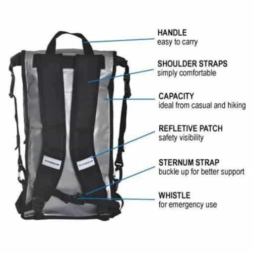 Hypergear Dry Pac Compact 20L Bag2