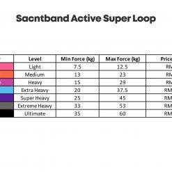 SANCTBAND ACTIVE Super Loop Band