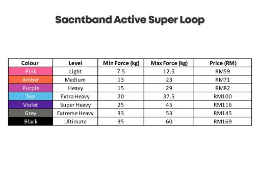 SANCTBAND ACTIVE Super Loop Band scaled