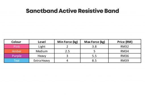 Sanctband Active Resistive Band 1