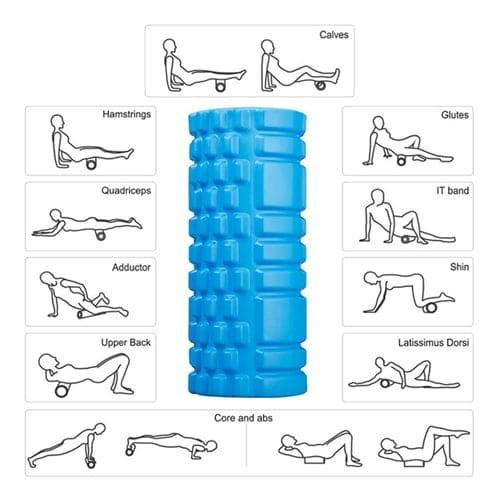 foam roller, fitness foam roller, chiropractic foam roller, yoga foam roller, therapy foam roller, POWER BEARR Foam Roller