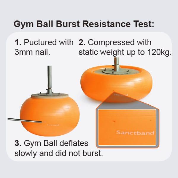Sanctband Anti Burst Gym Ball Burst Resistance Test