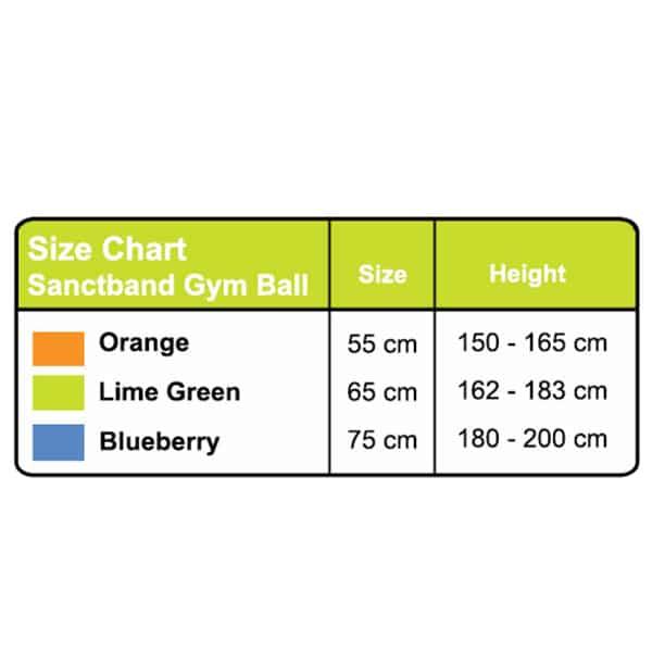 Sanctband Anti Burst Gym Ball Size Chart