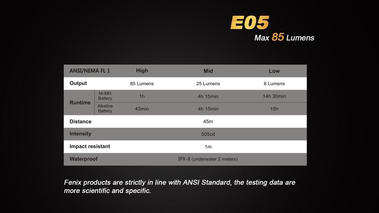 Fenix E05 XP-E2 LED Flashlight- 3 output modes