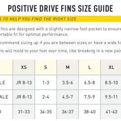 PositiveDriveFins SizeChart page 001
