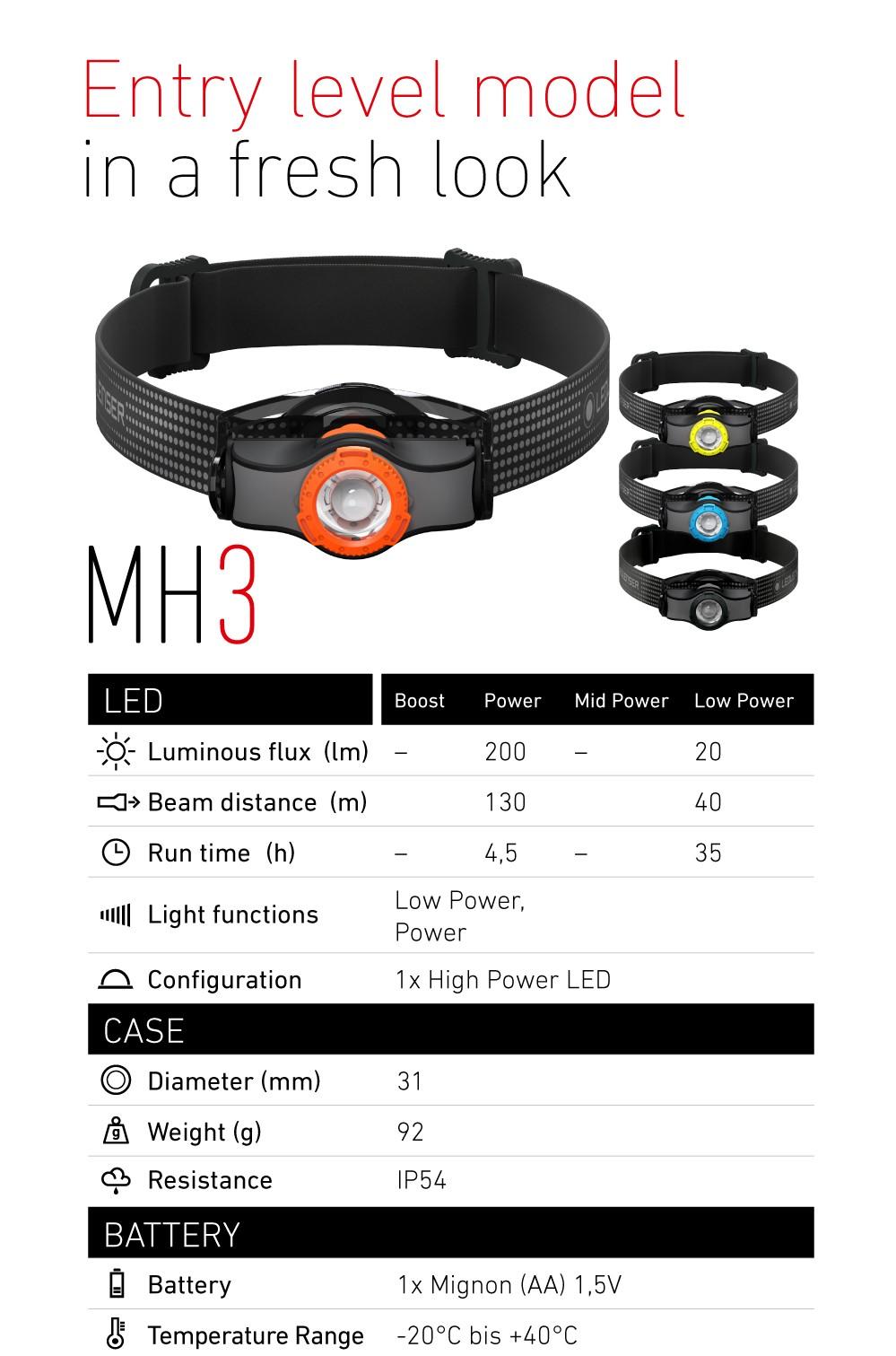 LED Lenser MH3 Headlamp, AA Battery, 200 Lumens at 92g, Advanced Focus System, Dual Power Source, Rapid Focus, headlight, night hiking, lamp, lampu kepala