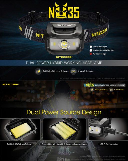 NITECORE NU35 LED Rechargeable Headlamp 1