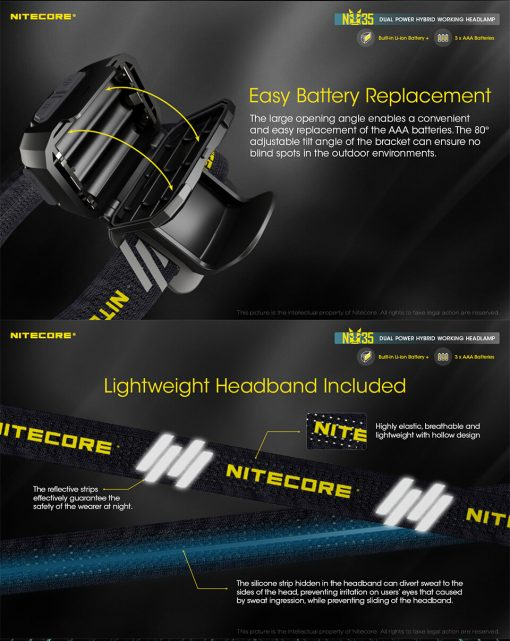 NITECORE NU35 LED Rechargeable Headlamp 9