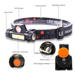 TBF Multifunction Rechargeable Headlamp 1