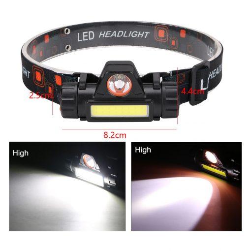 TBF Multifunction Rechargeable Headlamp 2