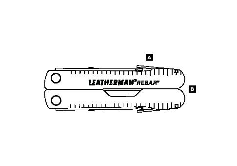 Product diagrams features rebar