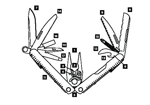 product diagrams tools rebar