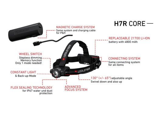 Product H7R Core 6