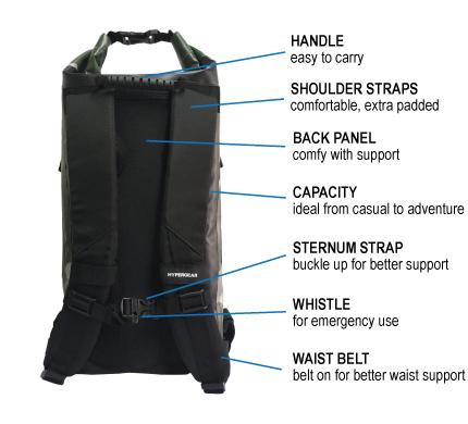 HYPERGEAR 20L Dry Pac Tough Backpack Back