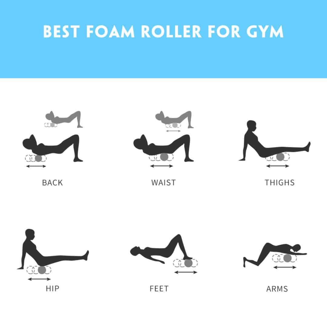 Yoga Mini Foam Roller, back roller foam, foam roller, foam roller upper back, massage roller for back, small foam roller