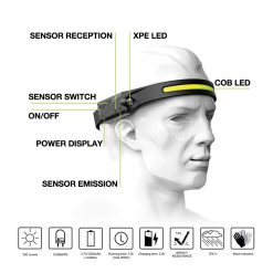 COB LED Headlamp with Motion Sensor 1