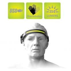 COB LED Headlamp with Motion Sensor 3