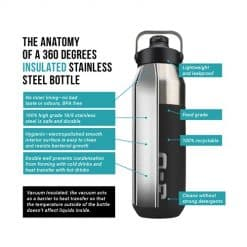 vacuum, insulated, stainless steel, water bottle, sip cap
